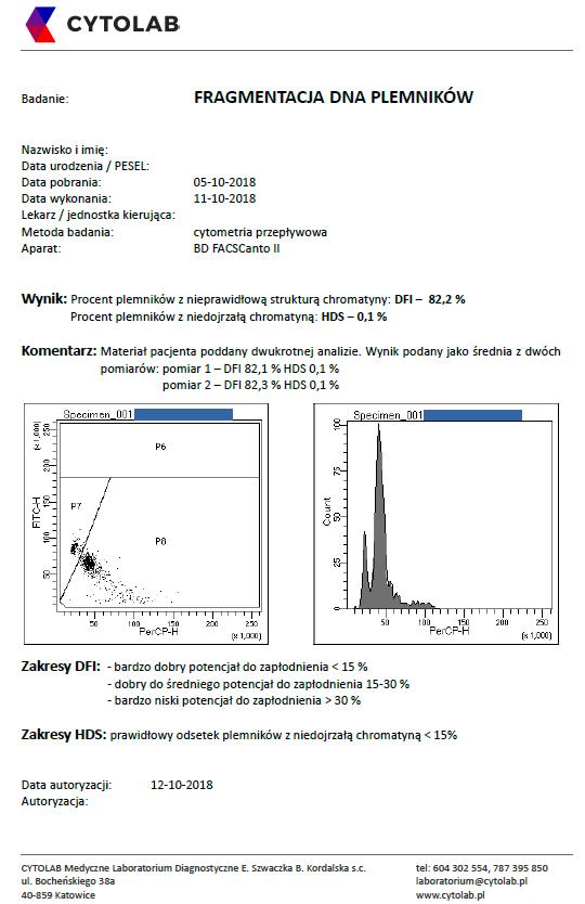 chromatyna plemnikowa SCSA wynik nieprawidłowy
