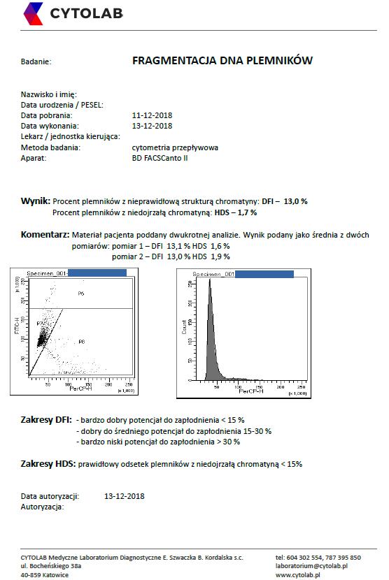 chromatyna plemnikowa SCSA wynik prawidłowy